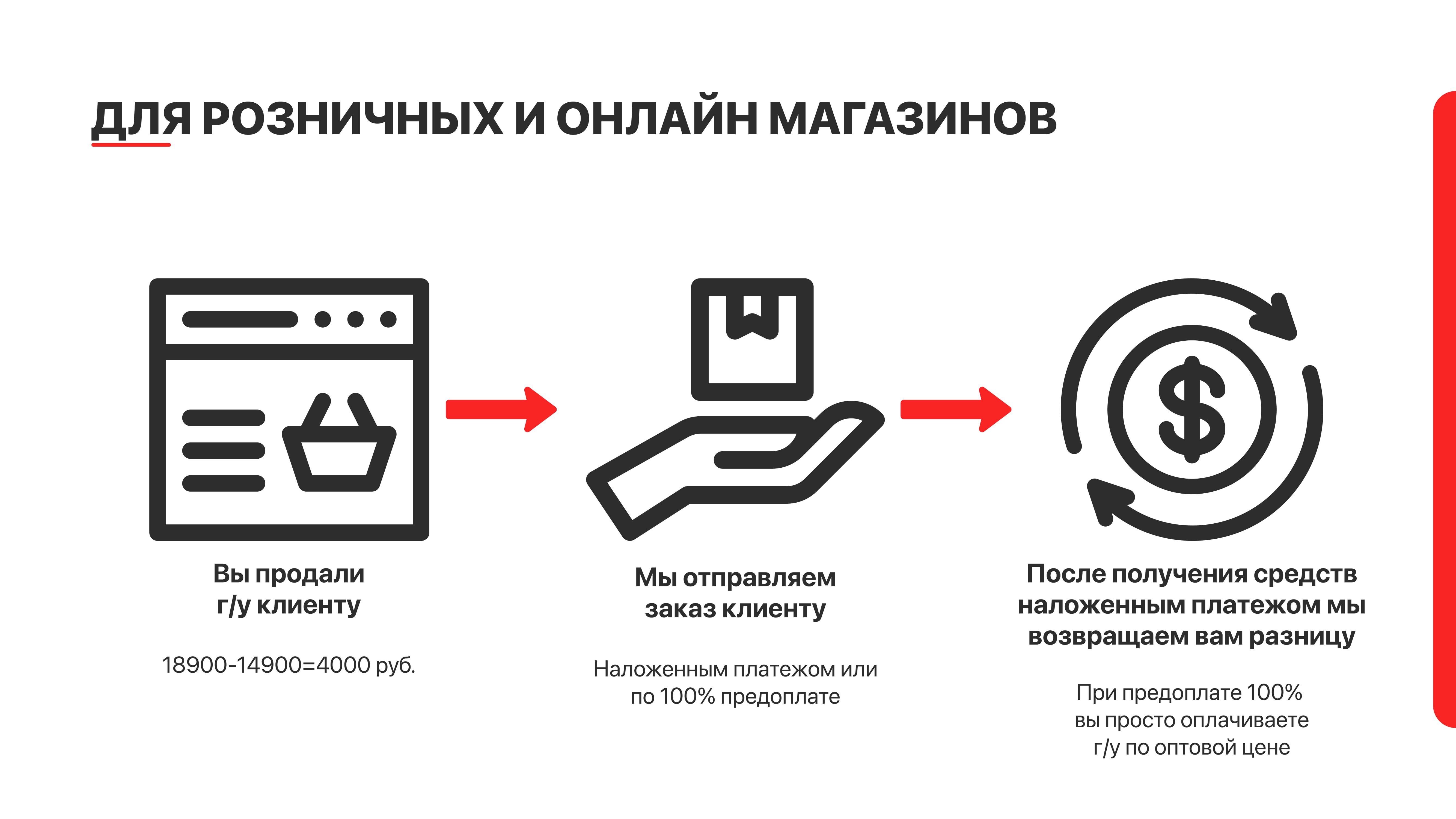 https://audiostart.ru/images/upload/Audio%20Start%20Presentation%20Print-08.jpg
